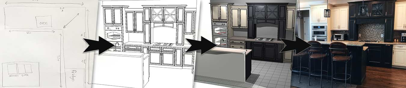 Header Image Showing Stages of Kitchen Design Process